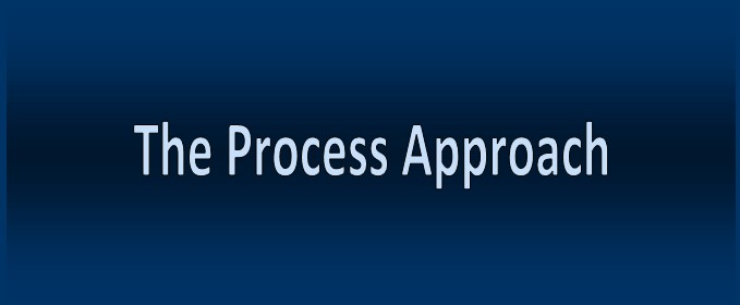 ISO's Process Approach